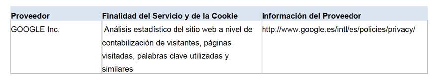 Bañadores La Pala - Política de Cookies - Terceros prestadores de servicios